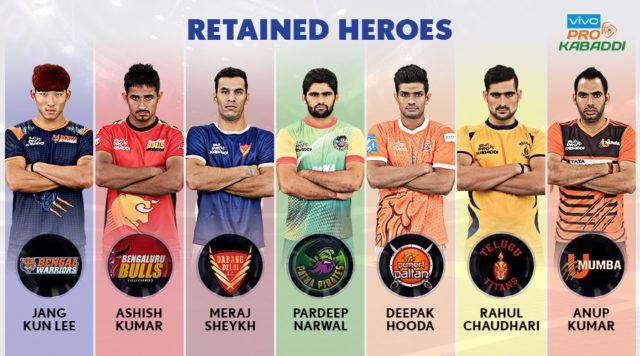 Pro Kabaddi Auction and retained player
