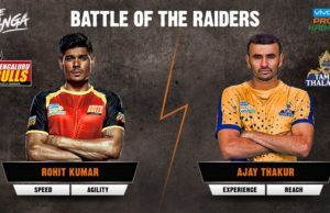 Bangluru Bulls Vs Thamil Thalaivas Pro Kaabaddi 2017