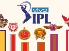 Complete list of IPL teams of IPL 11 2018