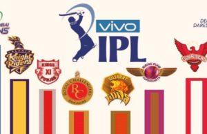 Complete list of IPL teams of IPL 11 2018